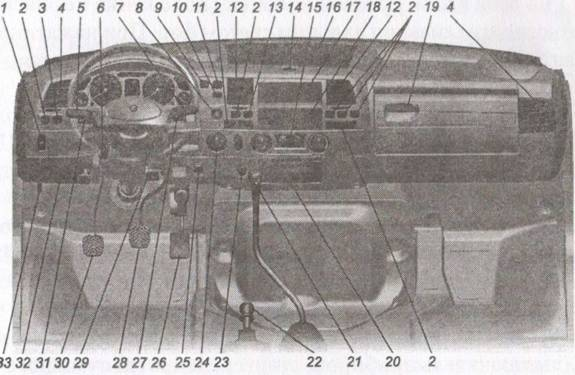 Схема переключения передач валдай